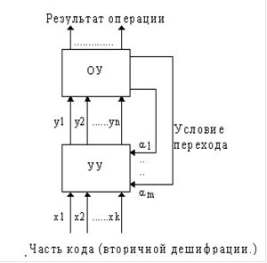 Арифметико-логическое устройство с параметрами