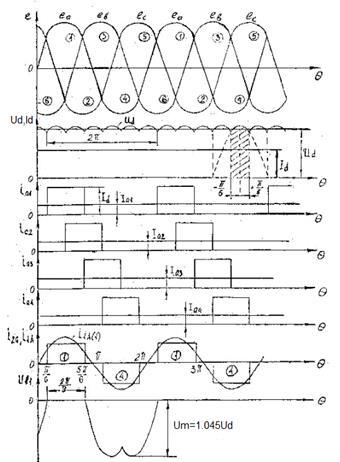 мостовой схемы (LH=¥)
