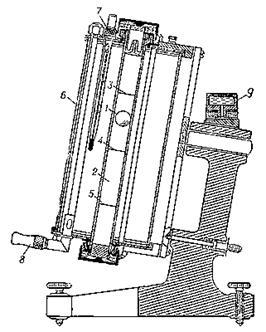 Вискозиметр гепплера с надавливающим шариком, модель kd 31